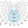 LEDEL Radian-25 New 23 Вт