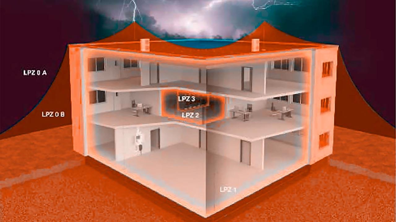 Молниезащита зданий требует особого внимания. Хотите защитить свои здания? Звоните нам!
