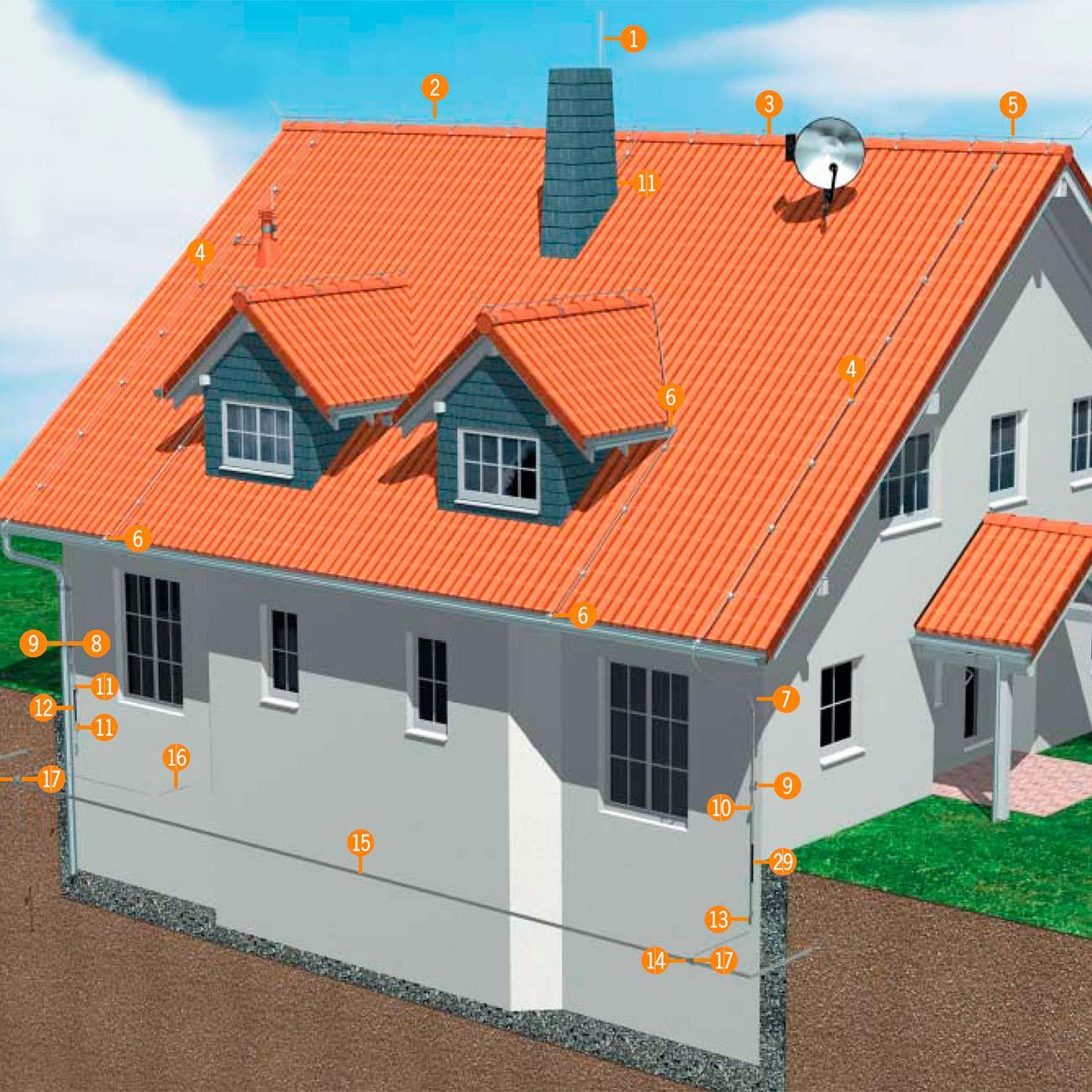 Молниезащита дома, молниезащита коттеджа, проект молниезащиты