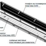 PROD4 38-57 Вт | Купить промышленные светодиодные светильники в Минске, аналог 2х36, 2х58, Айсберг 38-57 Вт, светильники IP65