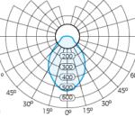 LEDEL L-industry-48 АЗС 56 Вт